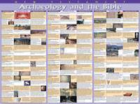 Archaeology & Bible New Testament Poster