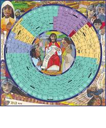 Year of Grace Liturgical Calendar Laminated Poster